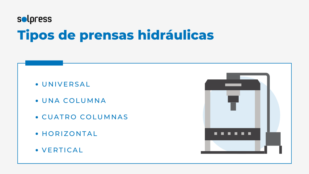 Tipos de prensas hidráulicas  solpress barcelona